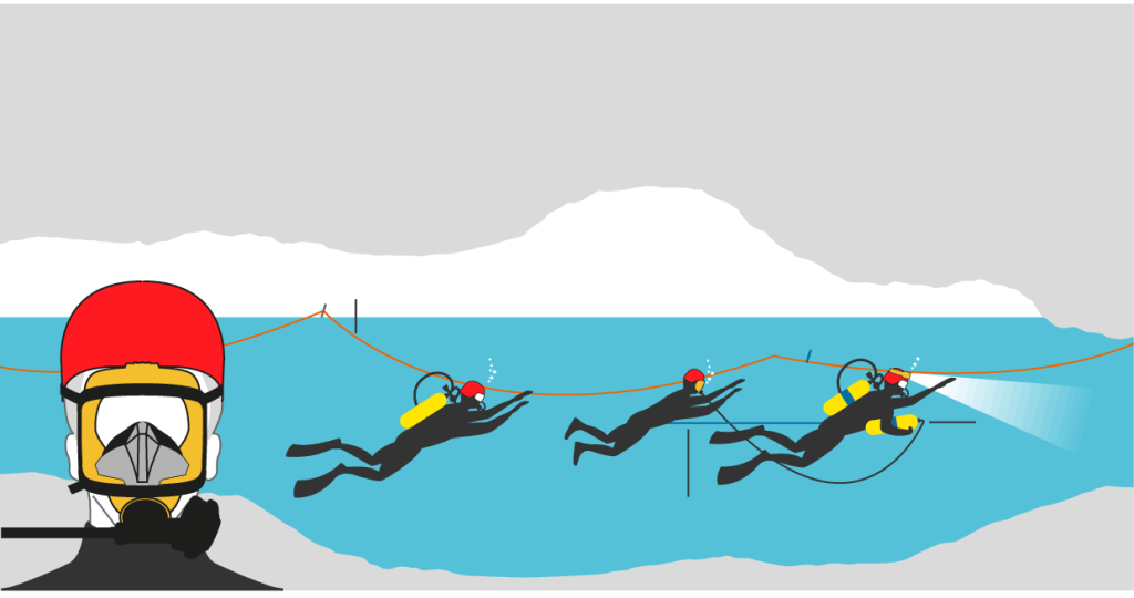 """Thailand Cave Rescue - a Real Life """"Mission Impossible"""""""